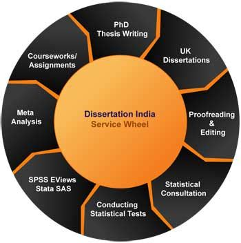 Research methodologies - University of Birmingham
